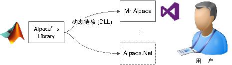 图3 总体设计图